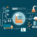 Getting Started with Industry 4.0 and IIoT