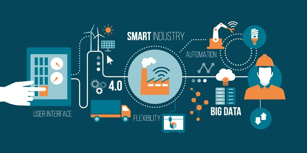 getting started with industry 4 0 and iiot sight machine blog